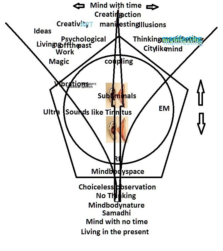 mindbodyspacefinal
